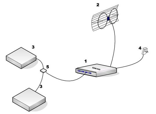 Схема подключения репитера